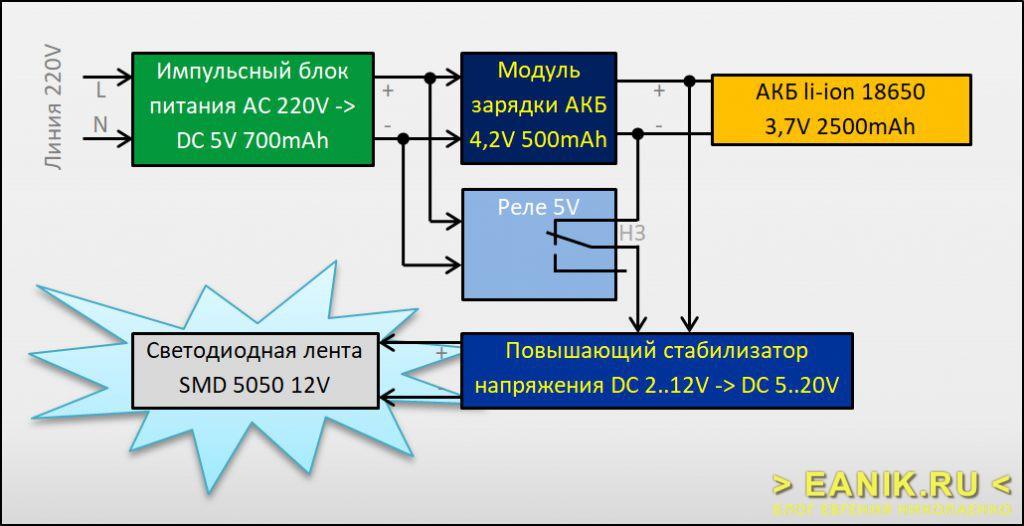Автоматическое аварийное освещение - принципиальная схема